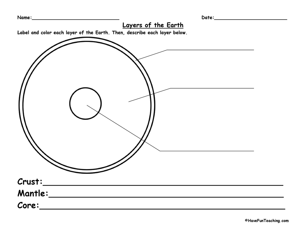 Earth Layers Worksheet 932044