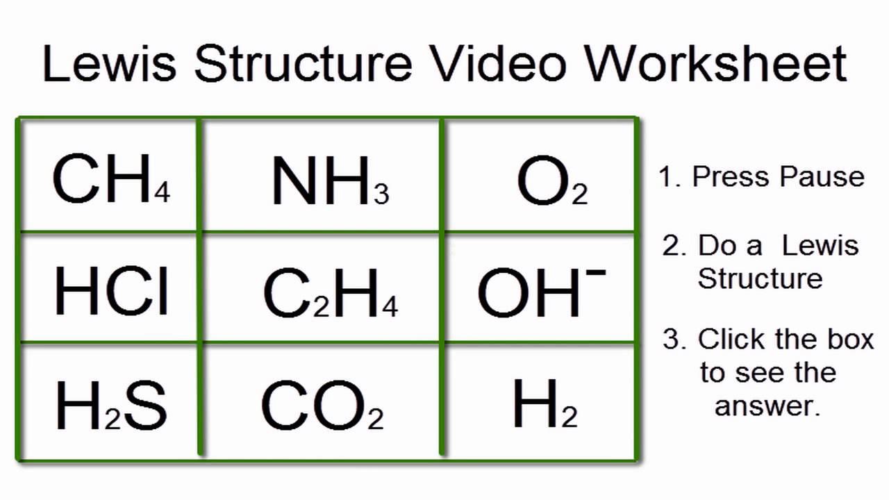 Electron Dot Diagram Worksheet The Best Worksheets Image