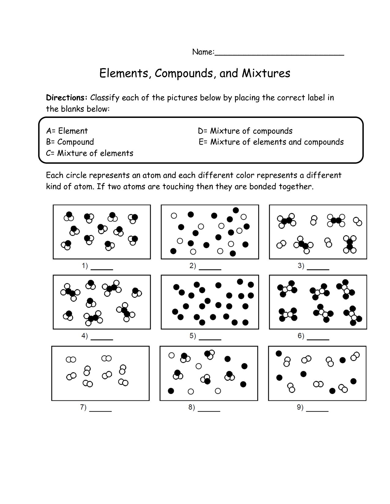 Elements Compounds And Mixtures Worksheets Davezan, Elements