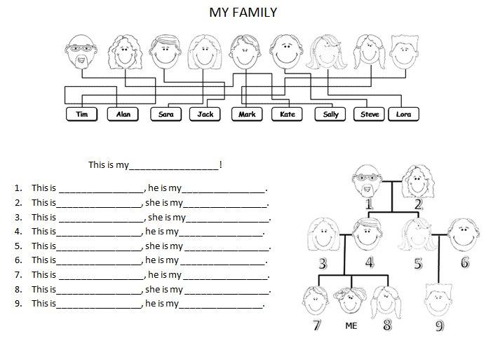 English Family Members Worksheets