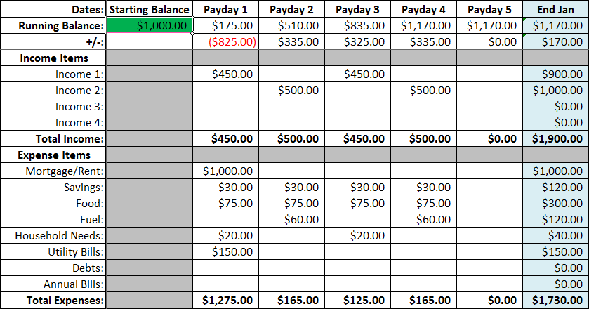 Family Financial Planning Worksheet Excel