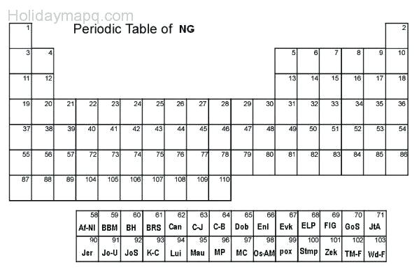 Fill In The Table Blank Periodic Table Printable Worksheet
