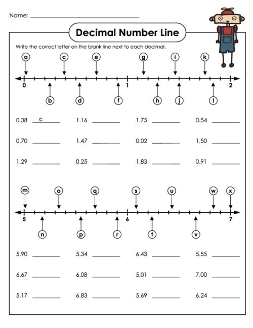 Fractions And Decimals On A Number Line Worksheet 4th Grade