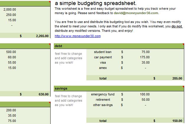Free Basic Monthly Budget Worksheet