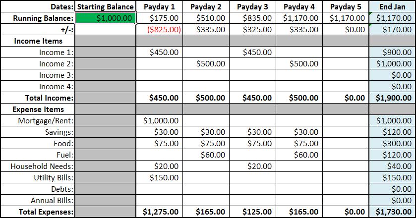 Free Financial Planning Worksheet