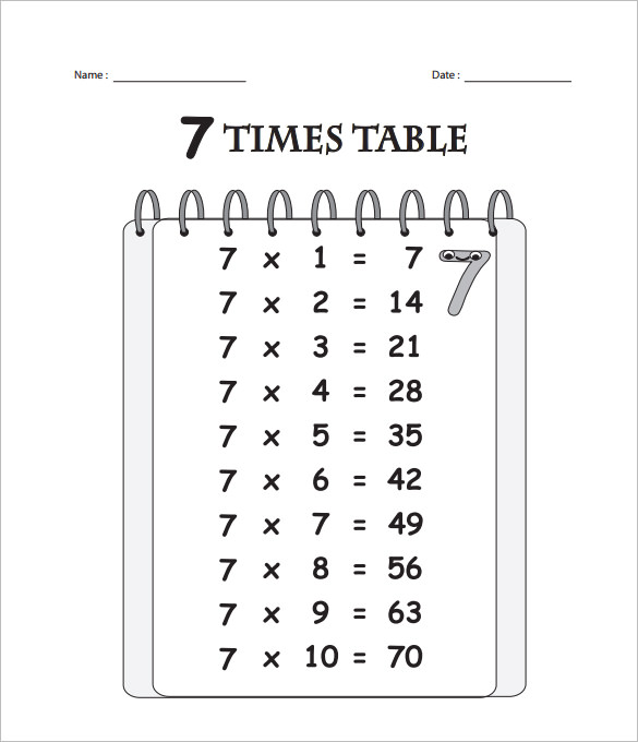 Free Math Worksheets On Times Tables 419885