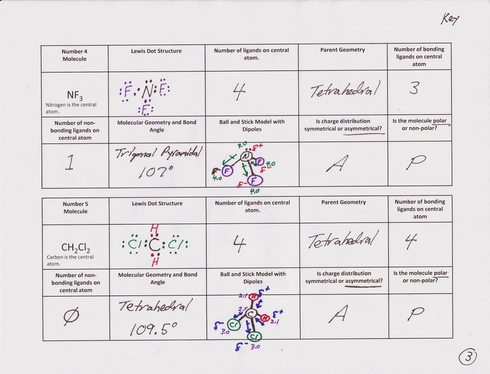 Geometry Molecular   Molecular Shape And Polarity Worksheet