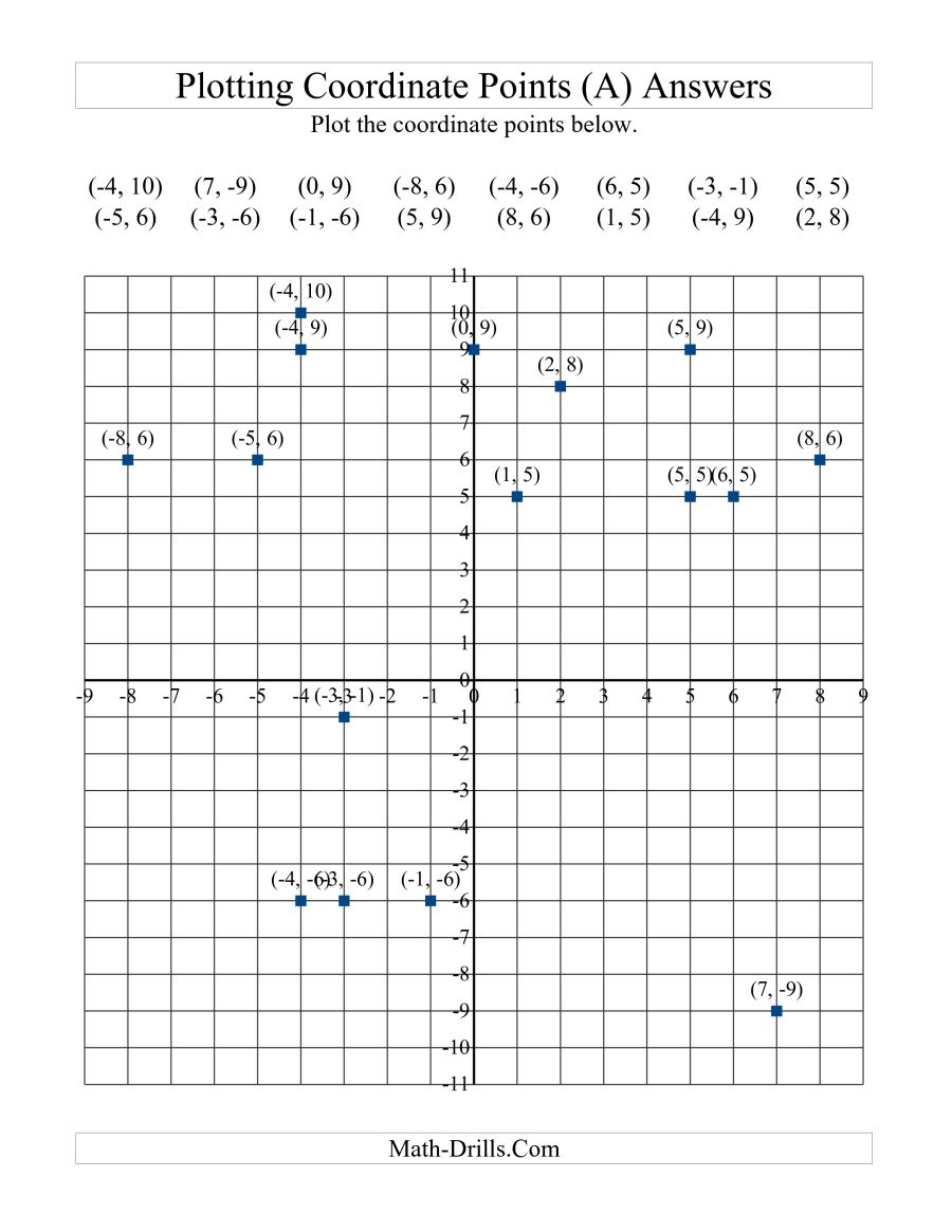 Graphing Points Worksheet 724798