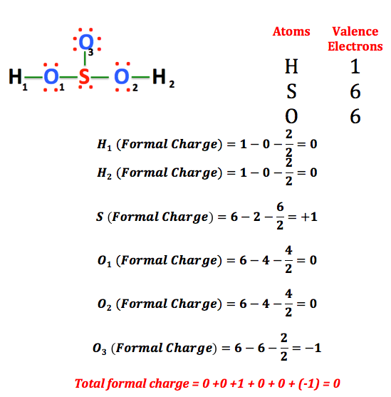 H2so3  Definition & Lewis Structure
