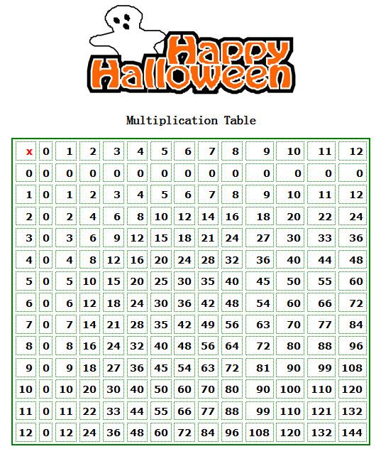 Halloween Math Worksheets Grade 6  142469
