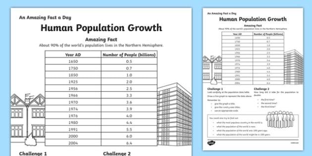 Human Population Growth Worksheet   Activity Sheet, Worksheet