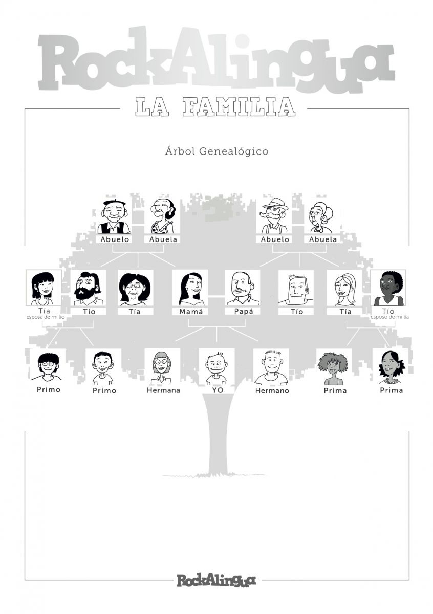 La Familia Worksheets 1109152