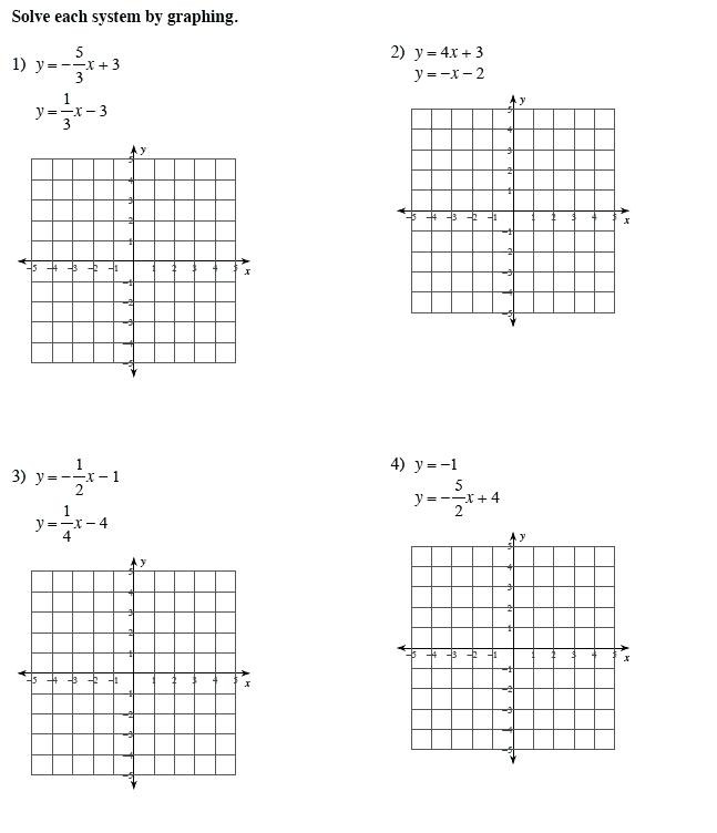 Linear Inequalities Worksheet Algebra 1 Elegant Free Worksheets