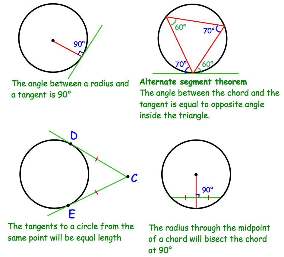 Math Worksheets Circle Proofs 1214021