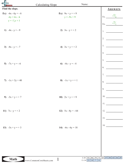 Math Worksheets On Finding The Slope 1120765