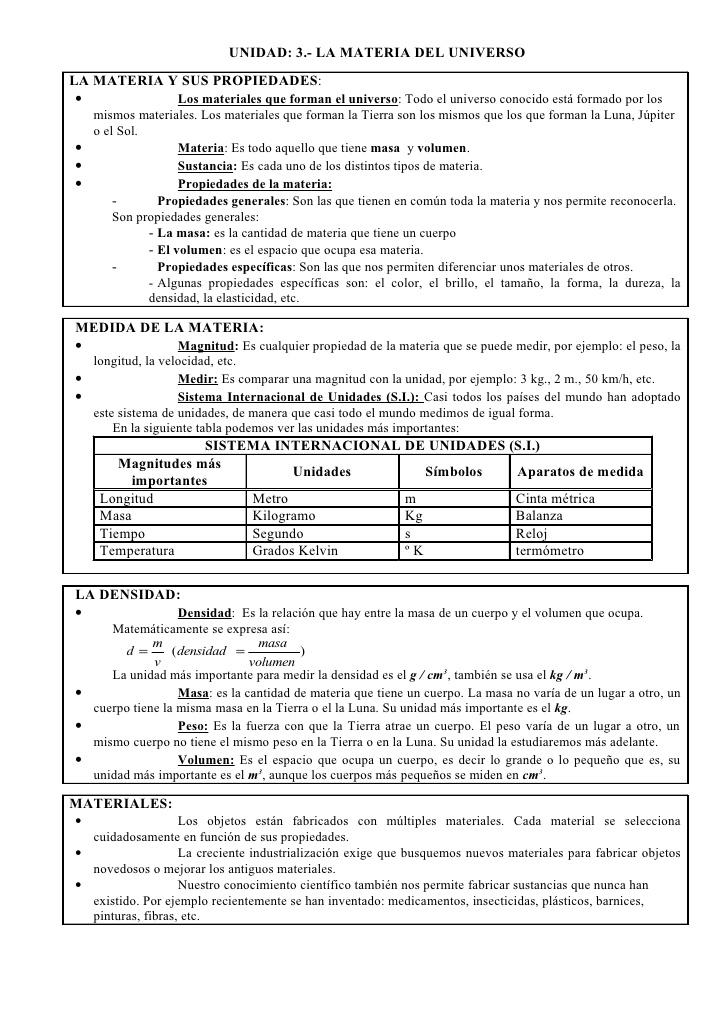 Matter Worksheets High School 538857