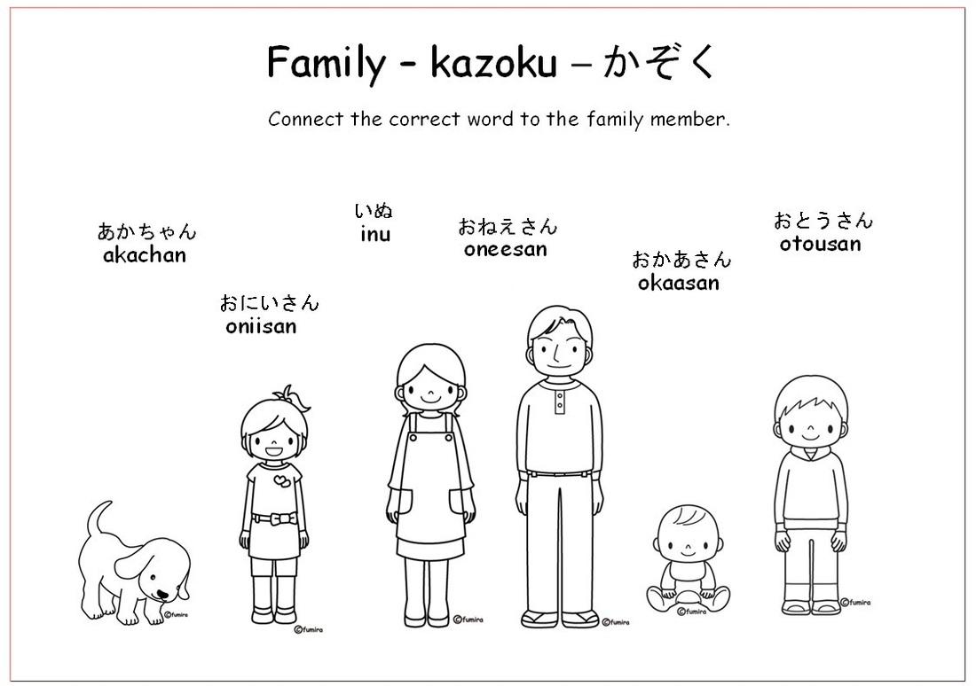 Members Of The Family Worksheets For Kindergarten  1266115