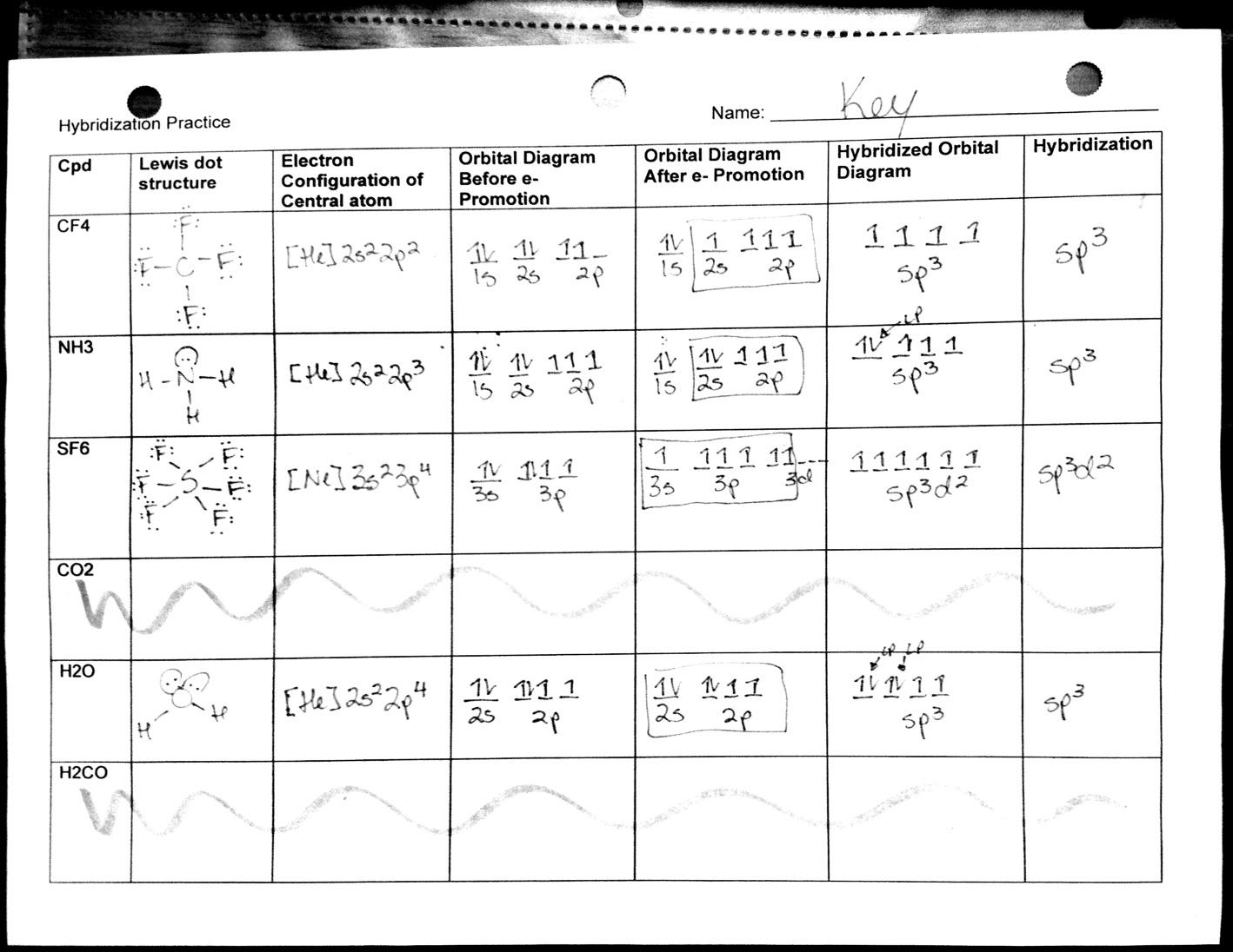 Molecular Shapes Worksheet 767779