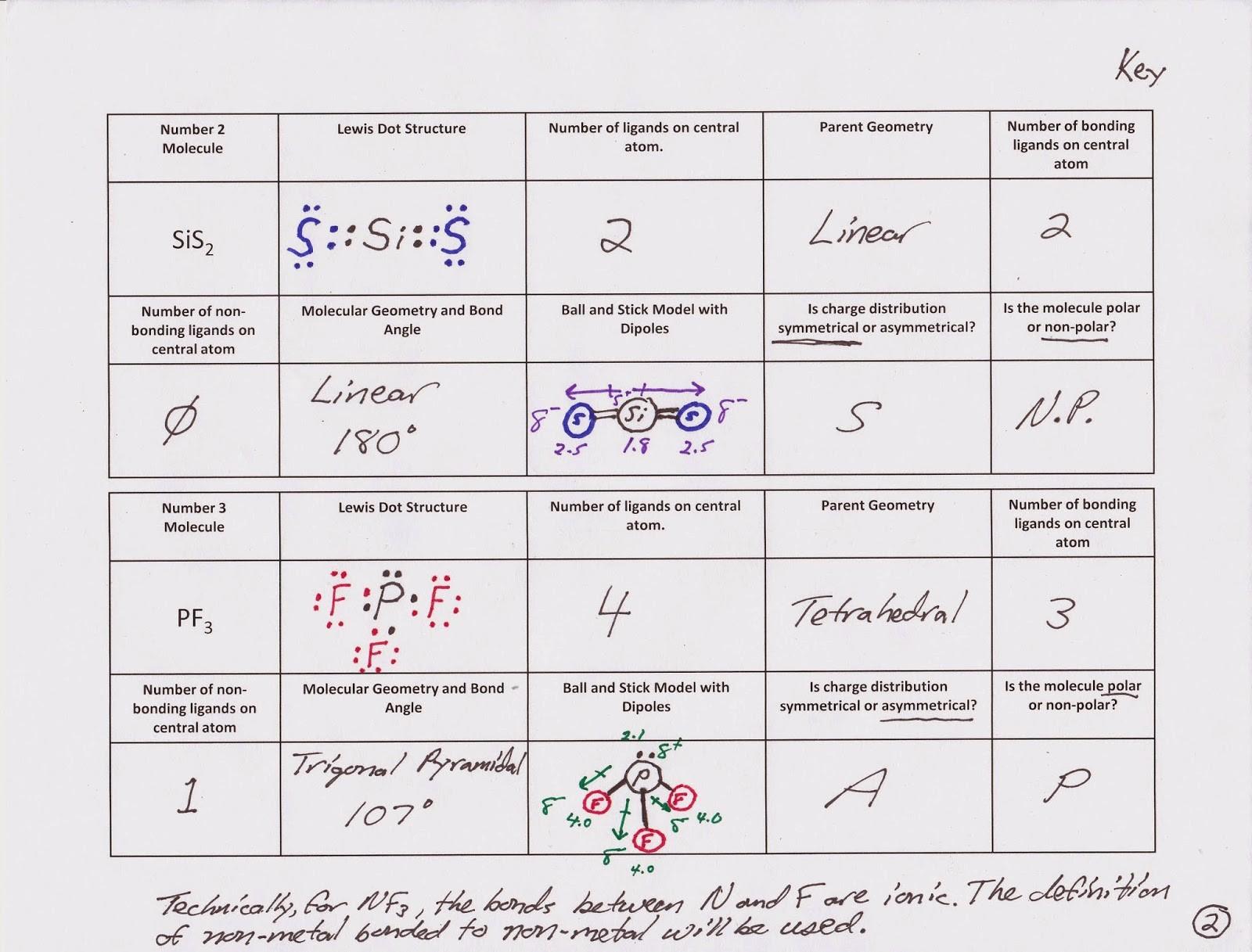 Molecular Shapes Worksheet 767799