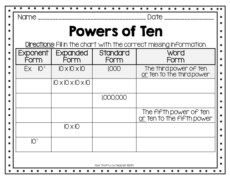 Multiplication Of Decimals By Power 10 Worksheets 544551
