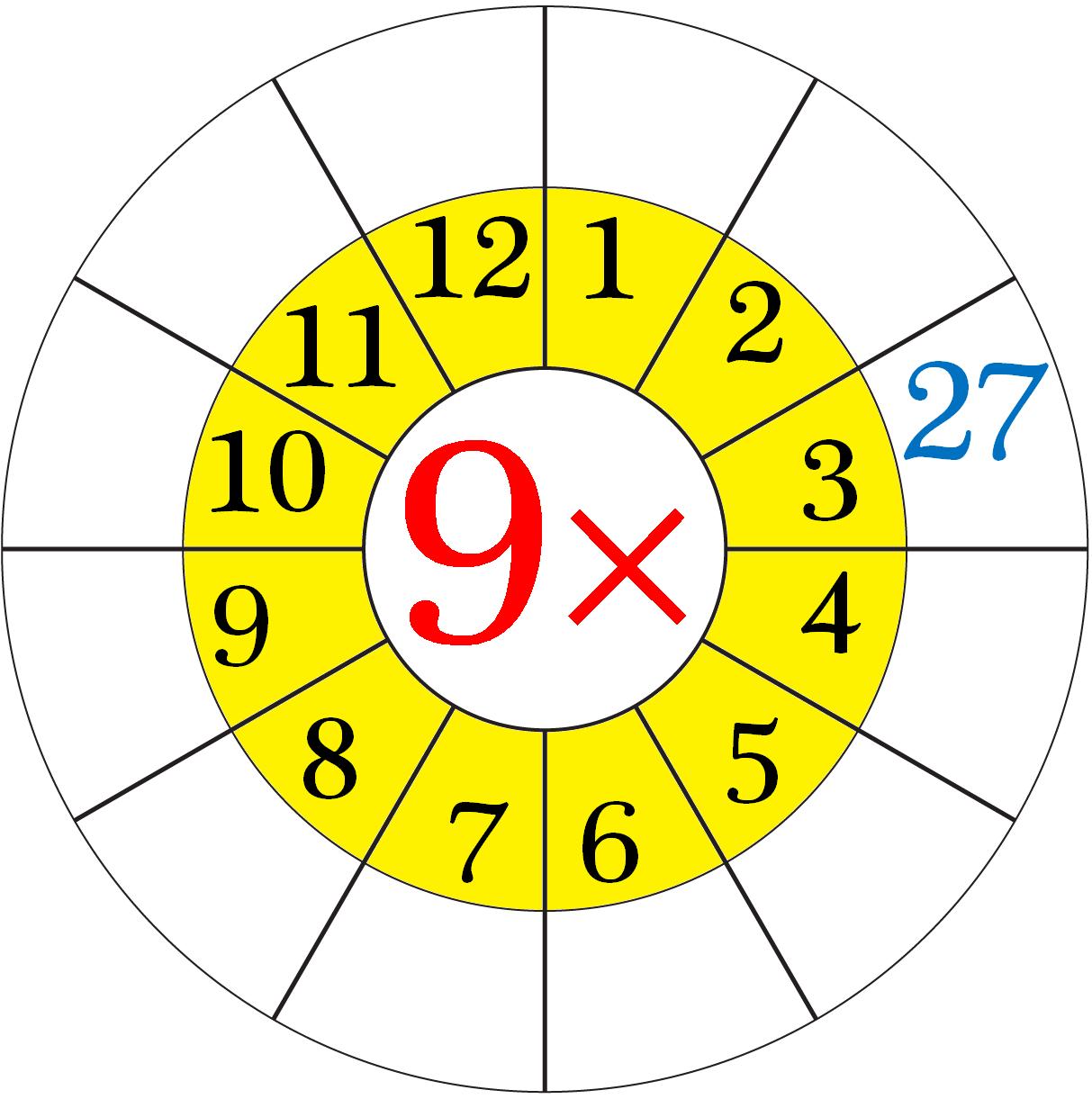 Multiplication Worksheets 9 Times Tables 112533