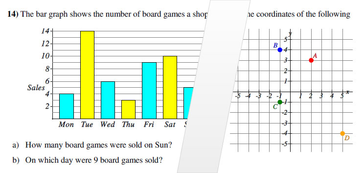 Online Maths Assessment And Worksheets