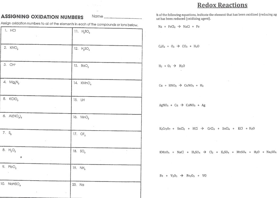 Oxidation Numbers For Each Element Worksheet 376248