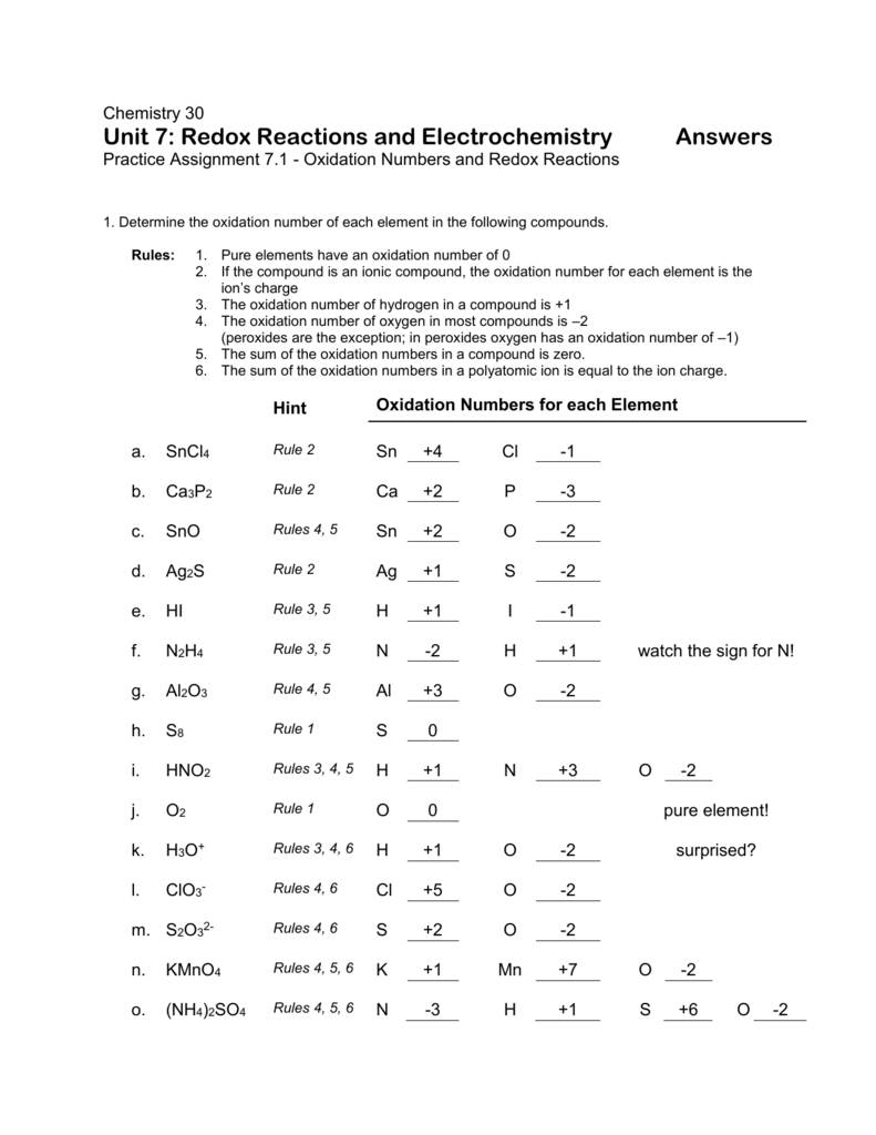 Oxidation Numbers For Each Element Worksheet 376255