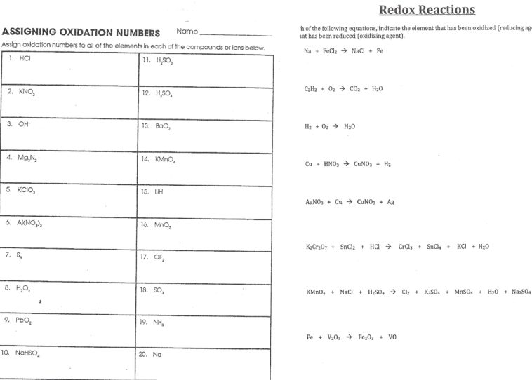 Oxidation Numbers Worksheet Answers Assigning Oxidation Numbers