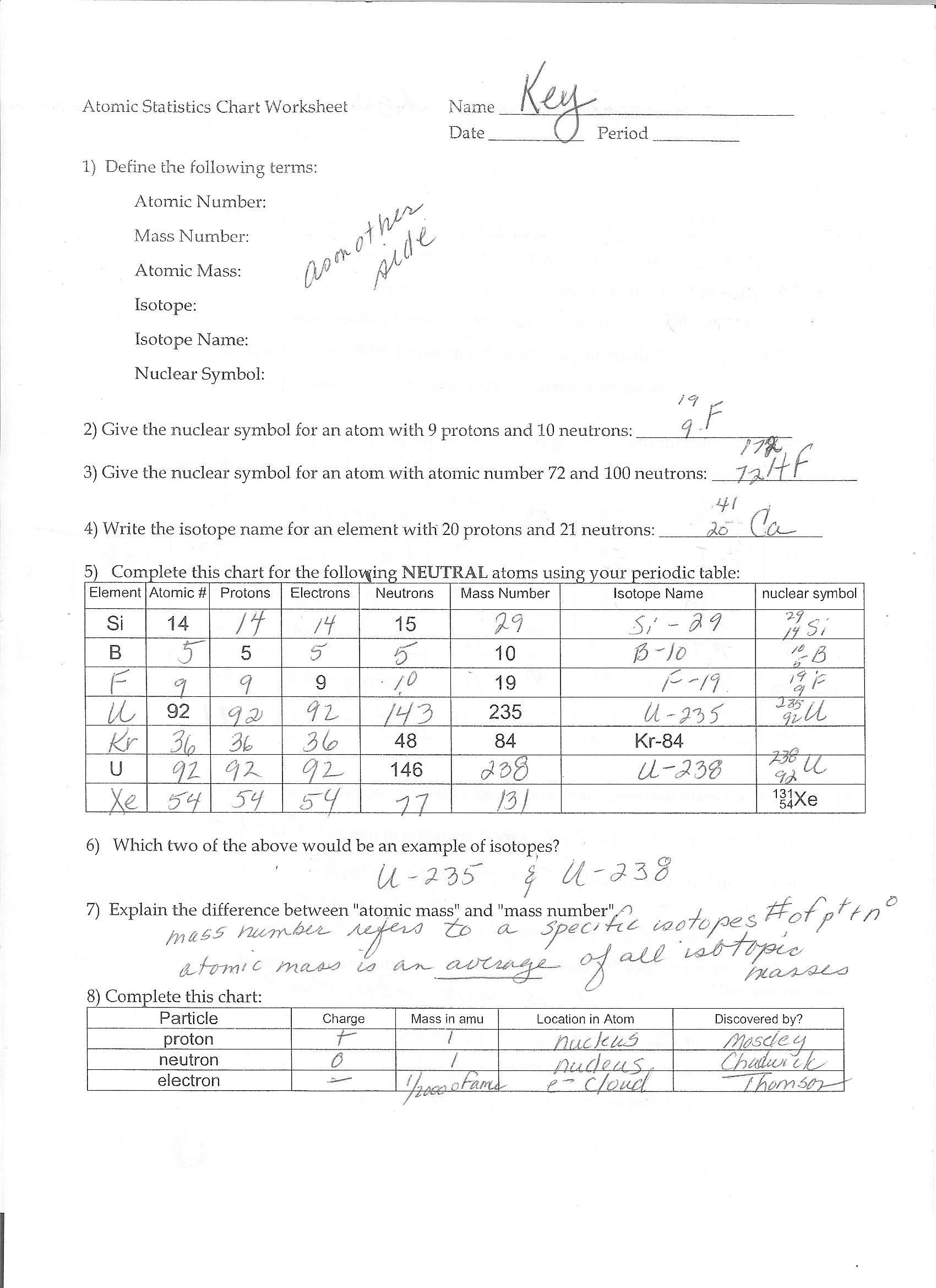 Periodic Table Of Elements Practice Worksheet
