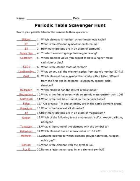 Periodic Table Scavenger Hunt Worksheet The Best Worksheets Image
