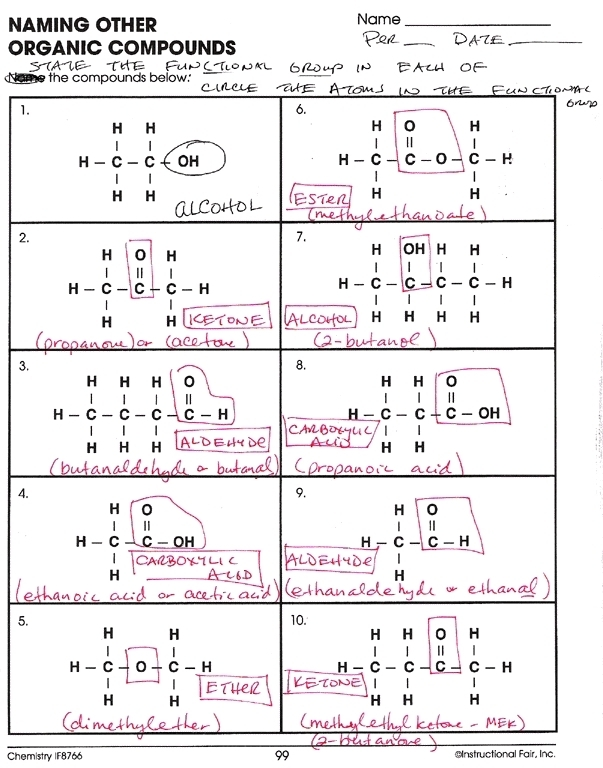 Periodic Table Worksheet Grade 7 New Naming Hydrocarbons Worksheet