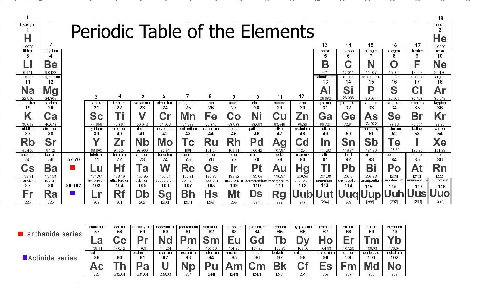 Periodic Table Worksheet Middle School 1262106