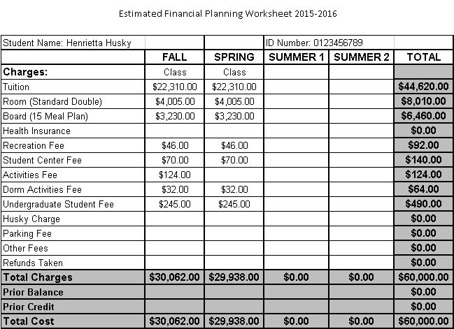 Personal Finance Worksheets For Highschool Students Financial
