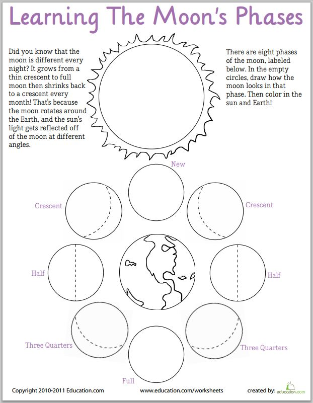 Phases Of The Moon Worksheet, Phases Of The Moon Worksheet
