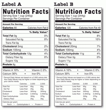 Pictures Reading Nutrition Labels Worksheet – Mindgearlabs