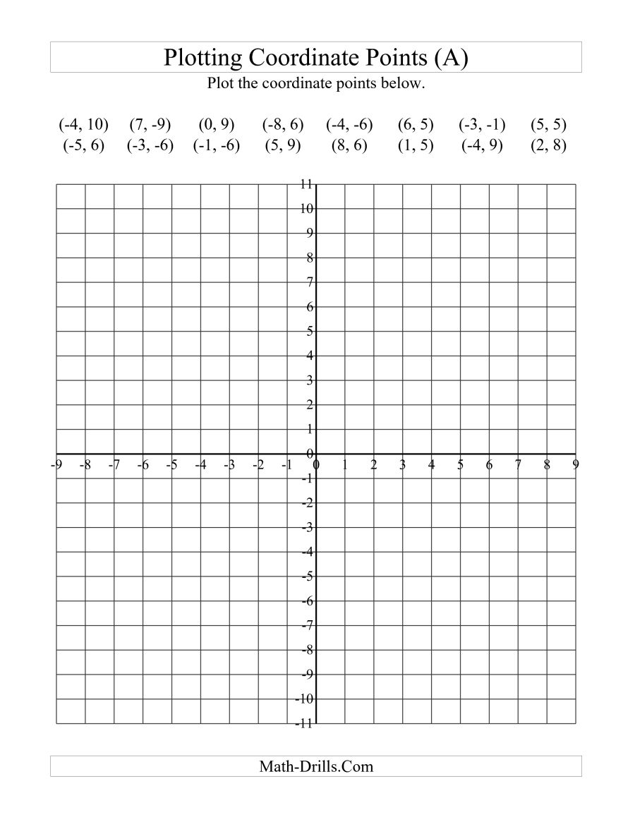 Plot Coordinates Worksheet 1458524