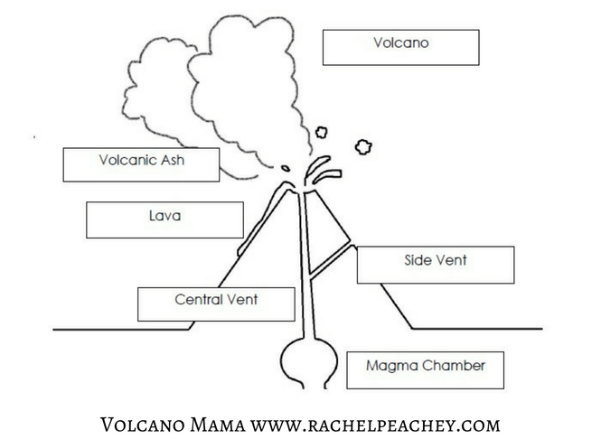 Preschool Volcano Worksheets 1455378