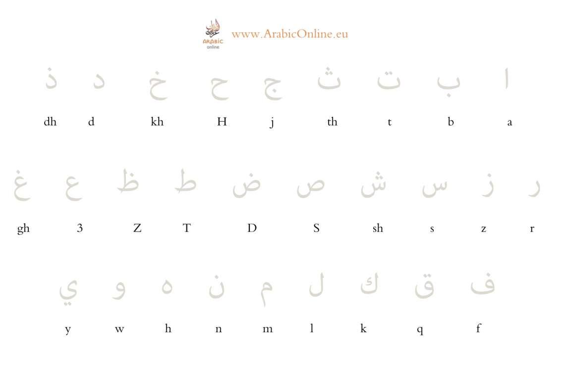 Preschool Worksheets In Arabic 582741