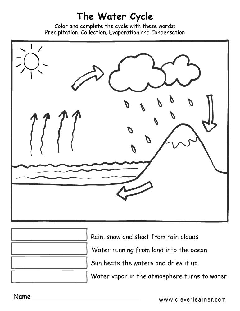 Preschool Worksheets Water Cycle 1265754