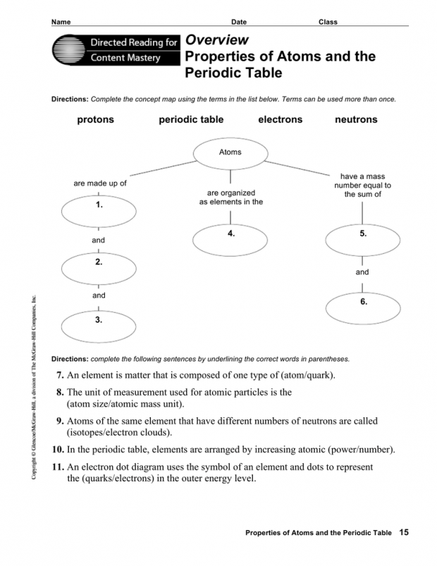 Properties Atoms And The Periodic Table Worksheet Answers Reviewh