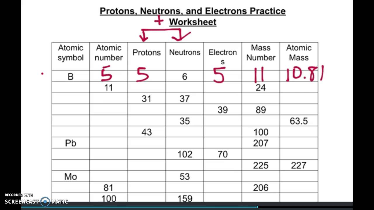 Protons Neutrons And Electrons Practice Worksheet Answers 1406065