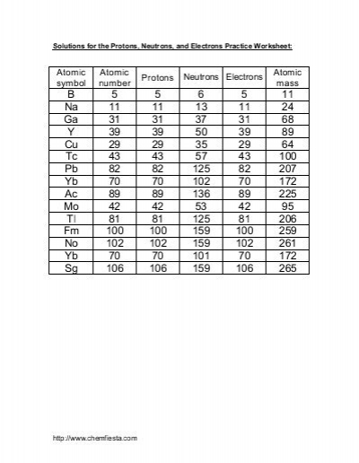 Protons Neutrons And Electrons Practice Worksheet Solutions For