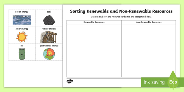 Renewable And Non Renewable Resources Sorting Worksheet