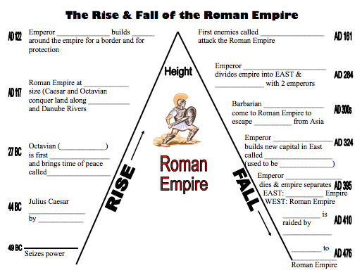 Roman Empire Worksheets The Best Worksheets Image Collection