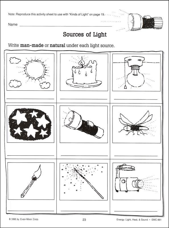 Scienceworks