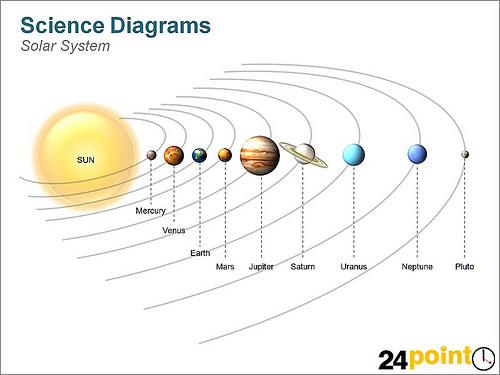 Solar System Drawing For Kids At Getdrawings Com
