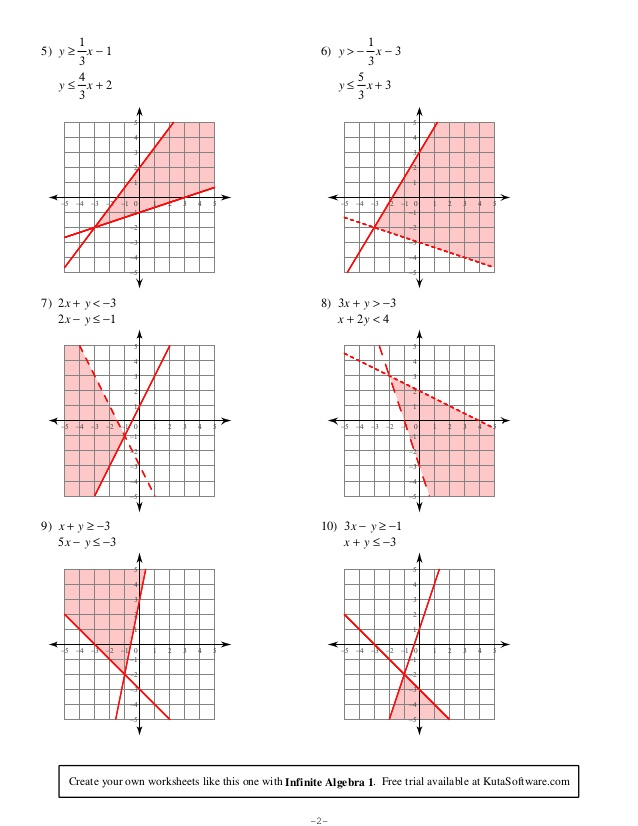 Solving Systems Of Equations By Graphing Worksheet Algebra ...