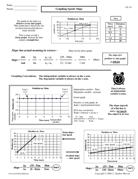 Speed Graph Worksheets The Best Worksheets Image Collection