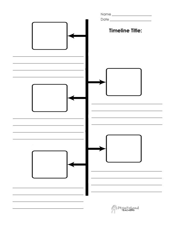 Squarehead Teachers  Printable Blank Timeline With Boxes And Lines